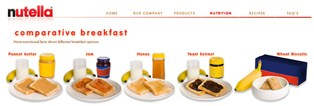 nutella_website_breakfast_comparison