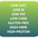 Nutrition classifications/tags for our recipes