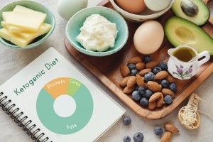What actually is ketosis? Is it good or bad for you?