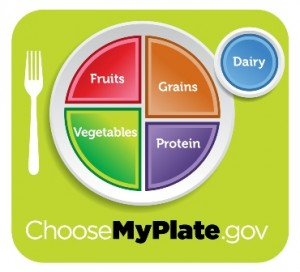 MyPlate replaces MyPyramid